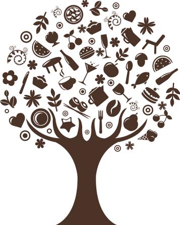 food tree-157673_640